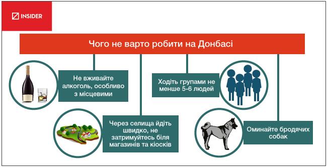 Чого не варто робити на Донбасі